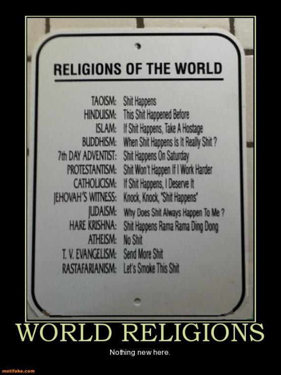 World Religion Summary