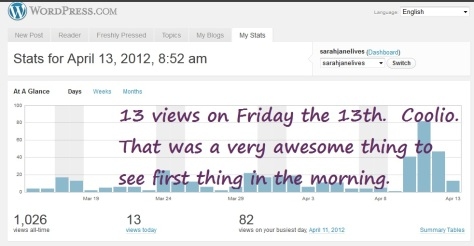 friday 13th stats wordpress