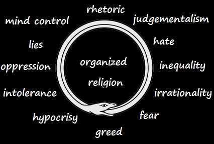 Modern Organized Religion At Work