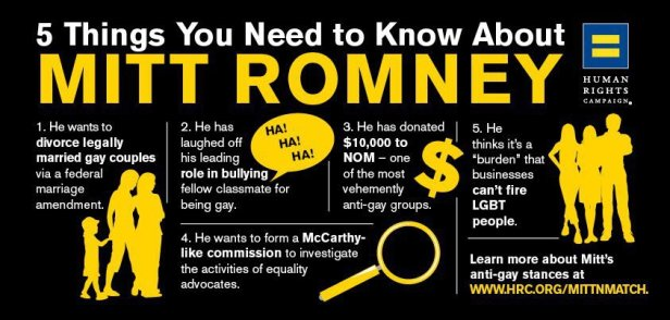 5 things to kow about romney