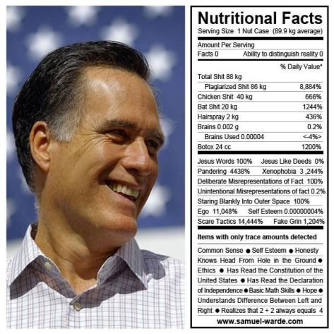 Mitt Nutrition Info